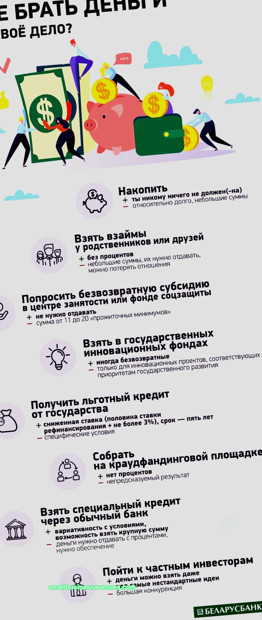 One of the most important questions not only for the average Belarusian, but also for an ordinary entrepreneur with a burning idea. If the dreaming about his business has not received an inheritance or won the lottery, then you have to find funds yourself. Where can they help young and start with finances?