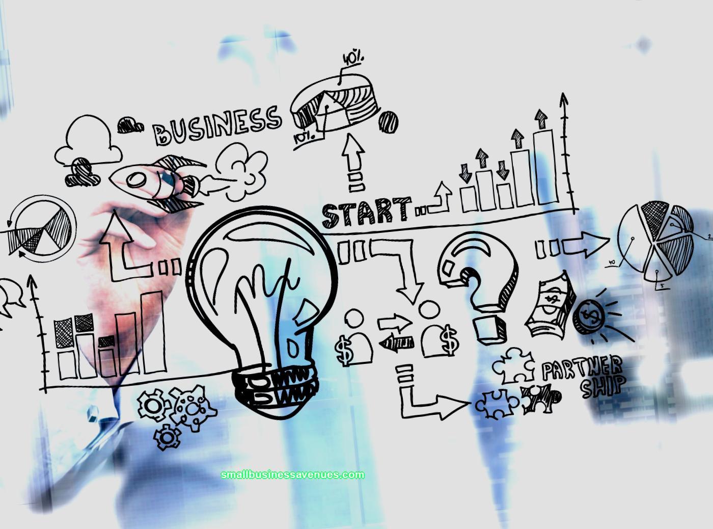 Innovative forretningsideer