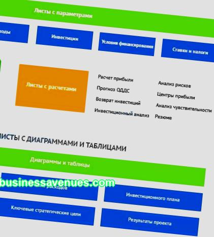 Business plan library 16. Business plan in librarianship 16. Modern library and its products The library is the oldest known social and cultural organization.