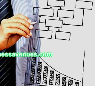 Пример за бизнес план за предприемачество