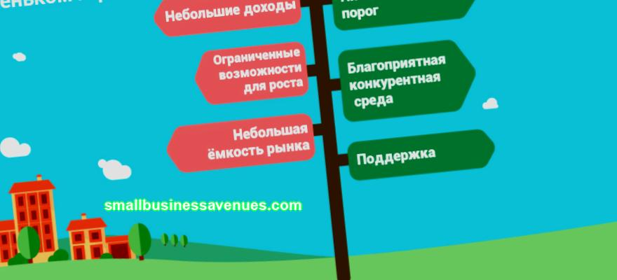 Forretningsideetjenester for befolkningen i en liten by