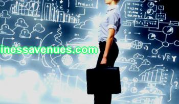 The essence and objectives of business planning in the enterprise