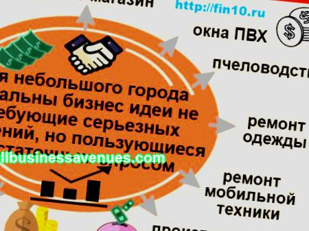 Highly profitable small business. What types of business are the most profitable in Russia And, as always, all people want to know the most profitable types of business. If you are reading this article, you are most likely interested in