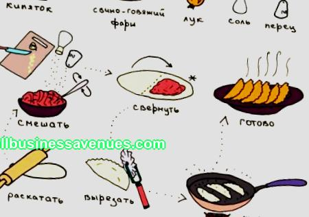 Relevance It is not surprising that the majority of aspiring entrepreneurs start their own food service business. Besides that this business