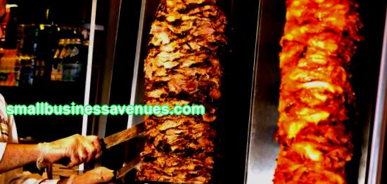Shawarma business plan with calculations