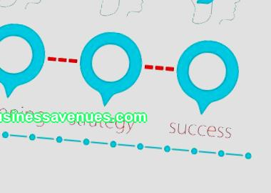 Functions and structure of the business plan
