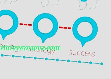 Funzioni e struttura del business plan