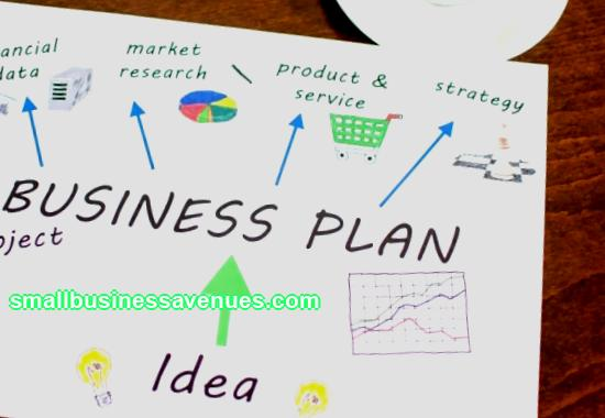How to draw up a business plan for a small business yourself