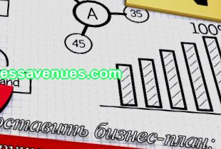 How to draw up a business plan correctly: step by step instructions from