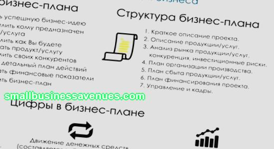 Opening an online store: documents, expenses, ideas