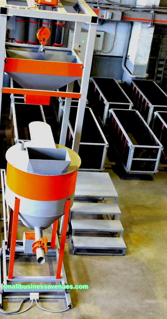 Liikeidea: hiilihapotetun betonin valmistus