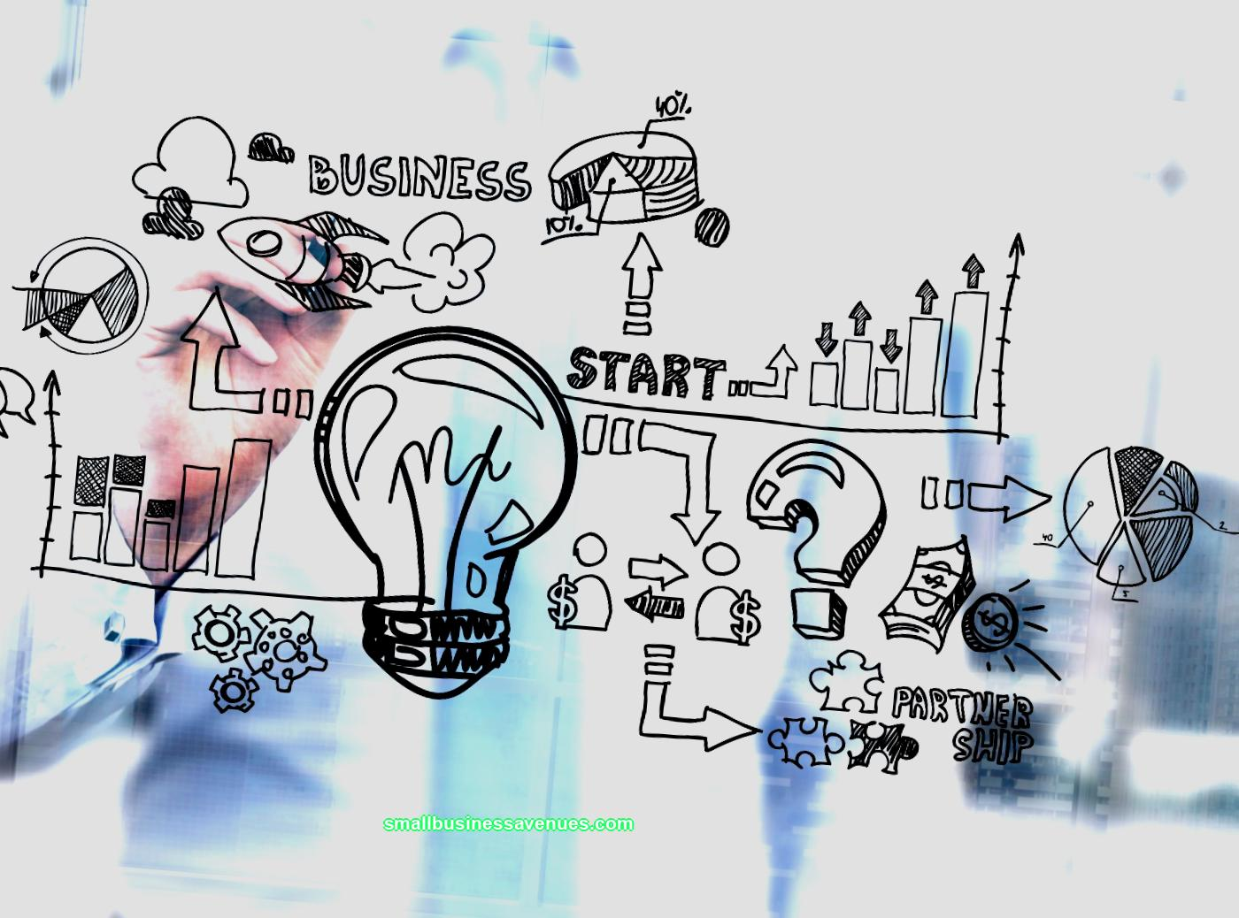 Do you want to find a profitable business idea? In this article, I will share 6 ways to help you find a business idea.