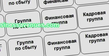 Организационен план структура за управление на бизнеса