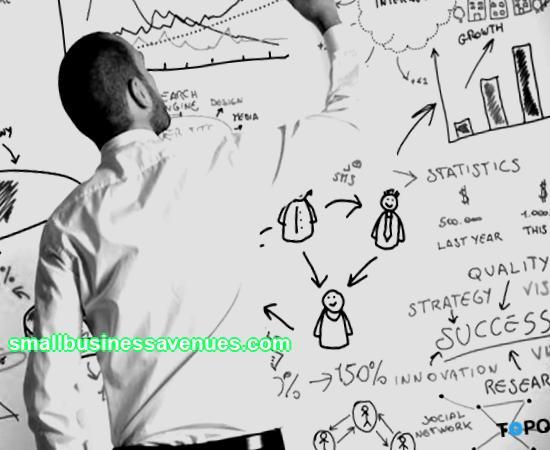 Материал по темата: Топ най-добрите бизнес идеи с пълно обяснение и обосновка