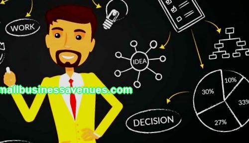 Goals and objectives of business planning